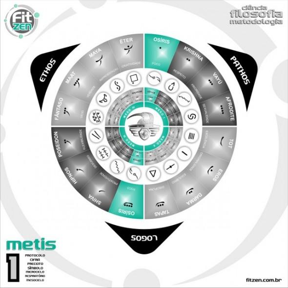 METIS 1